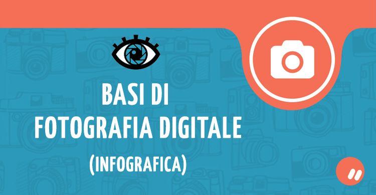 Basi di fotografia digitale | Infografica