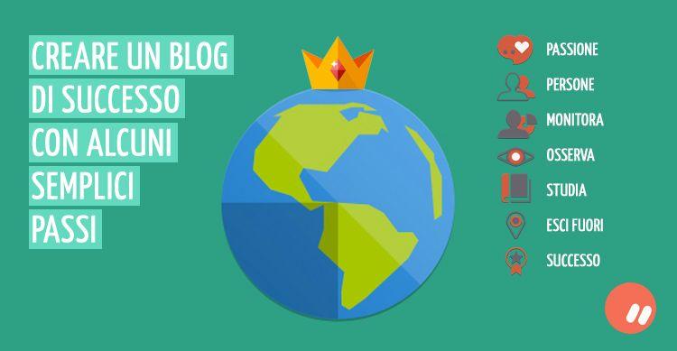 Come creare un blog di successo con alcuni semplici passi