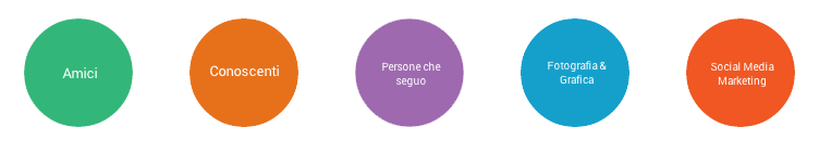 Come sfruttare le cerchie su Google Plus