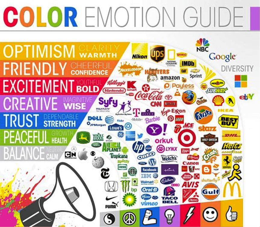 colours-psicology