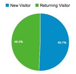 visitatori-marko-morciano
