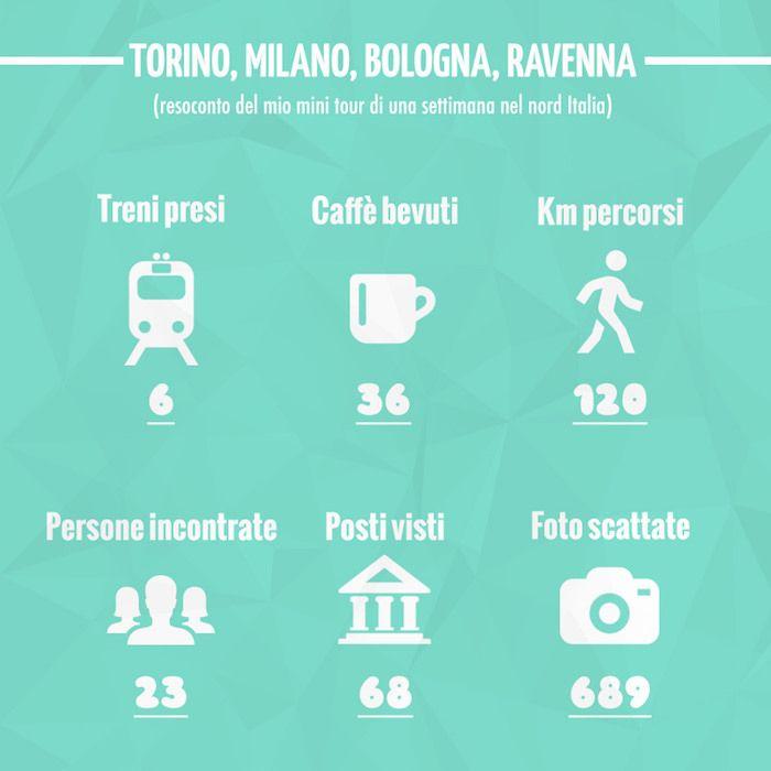 infografica-settimana-tour