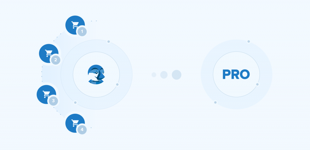 integrazione-prestashop-packlink-pro